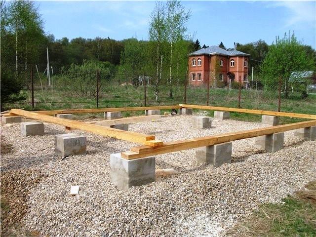 Фундамент для щитового дома